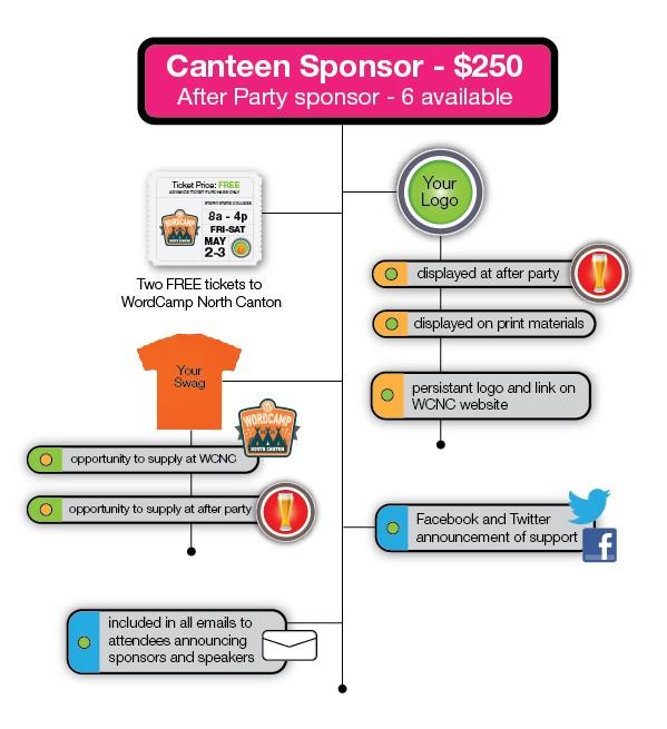 Sponsorship Levels-05