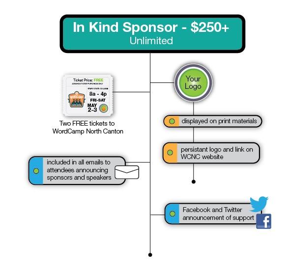 Sponsorship Levels-06