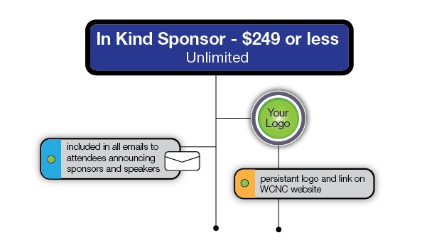 Sponsorship Levels-07